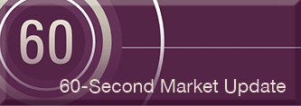 60 Second Market Update